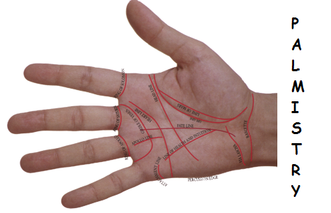 Palmistry in Vadodara | palmistry palm reading in Vadodara
